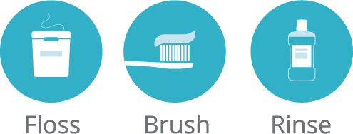 Floss Brush Rinse